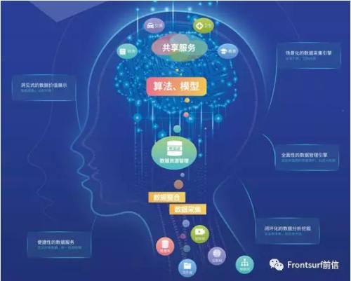 解读:《北京市加快科技创新发展软件和信息服务业的指导意见》